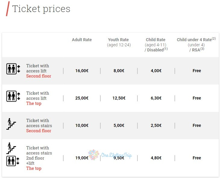 Eiffel Tower Ticket Price